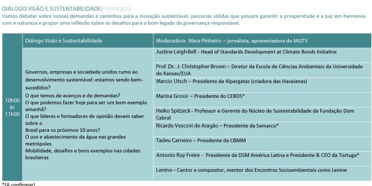 AG-02-0-Quadro-Dialogo-Visao-e-Sustentabilidade