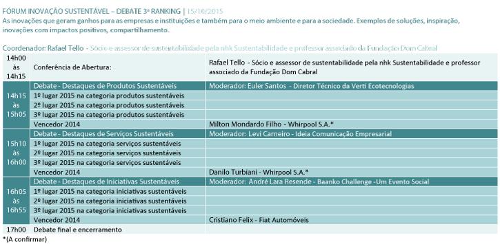 AG-06-0-Quadro-Forum-Inovacao-Debate-Ranking