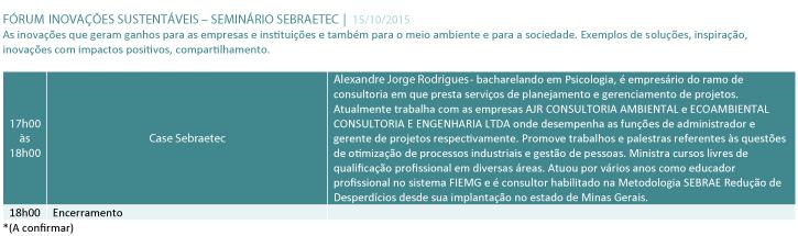 AG-07-0-Quadro-Forum-Inovacao-Sebraetec